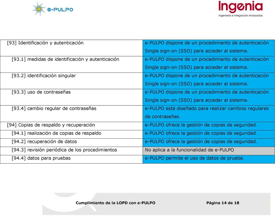 2] identificación singular e-pulpo dispone de un procedimiento de autenticación Single sign-on (SSO) para acceder al sistema. [93.