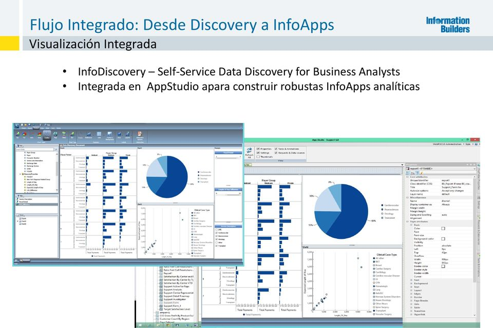 Self-Service Data Discovery for Business Analysts