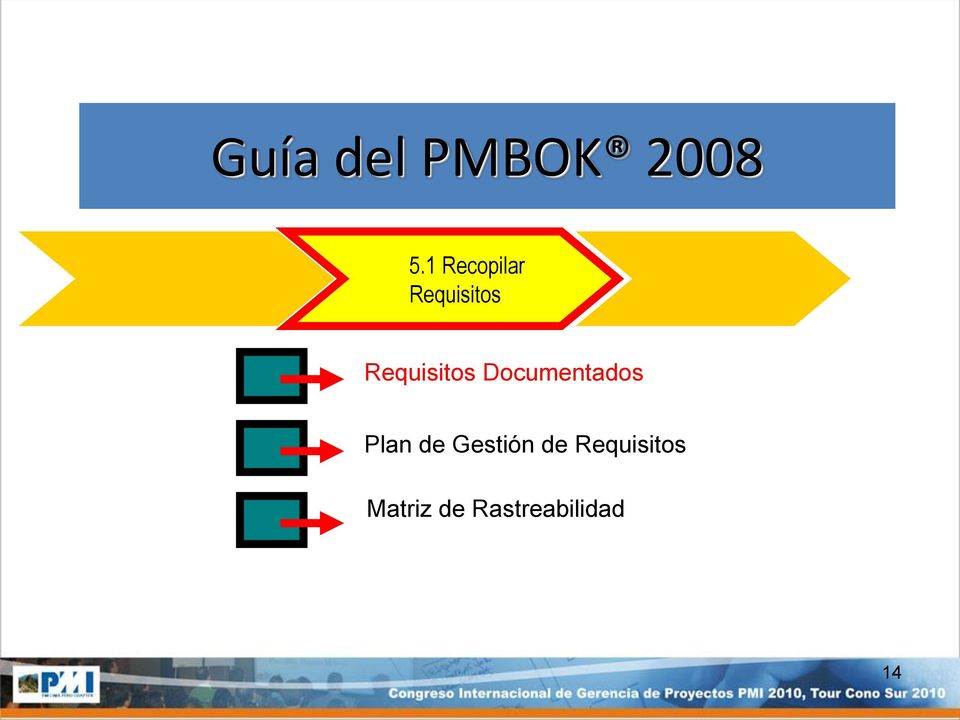 Requisitos Documentados Plan de