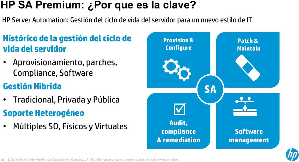 ciclo de vida del servidor Provision & Configure Patch & Maintain Aprovisionamiento, parches, Compliance, Software