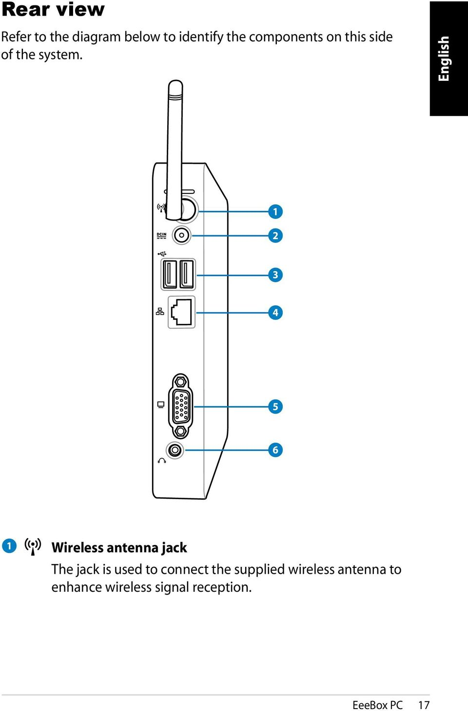 English 1 2 3 4 5 6 1 Wireless antenna jack The jack is used