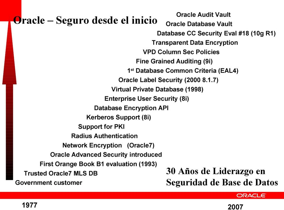 st Database Common Criteria (EAL4) Oracle Label Security (2000 8.1.
