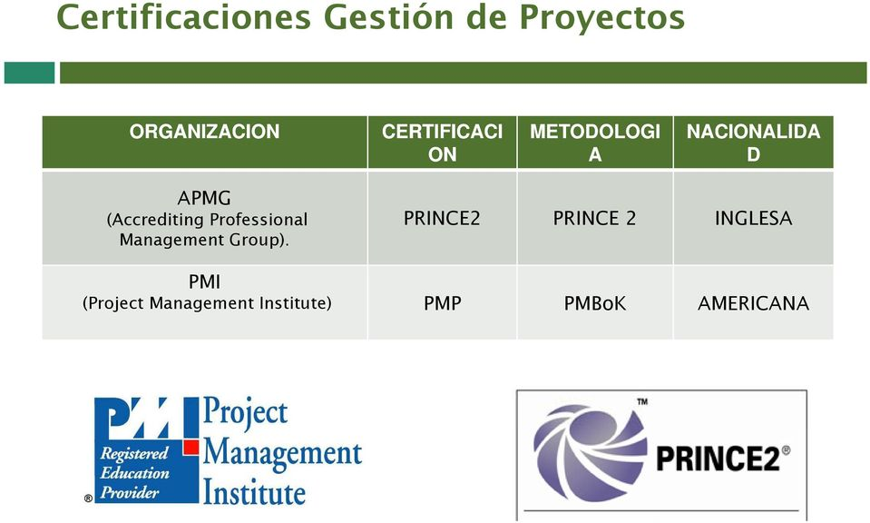 (Accrediting Professional Management Group).