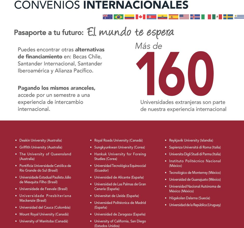 160 Universidades extranjeras son parte Más de de nuestra experiencia internacional Deakin University (Australia) Griffith University (Australia) The University of Queensland (Australia) Pontificia