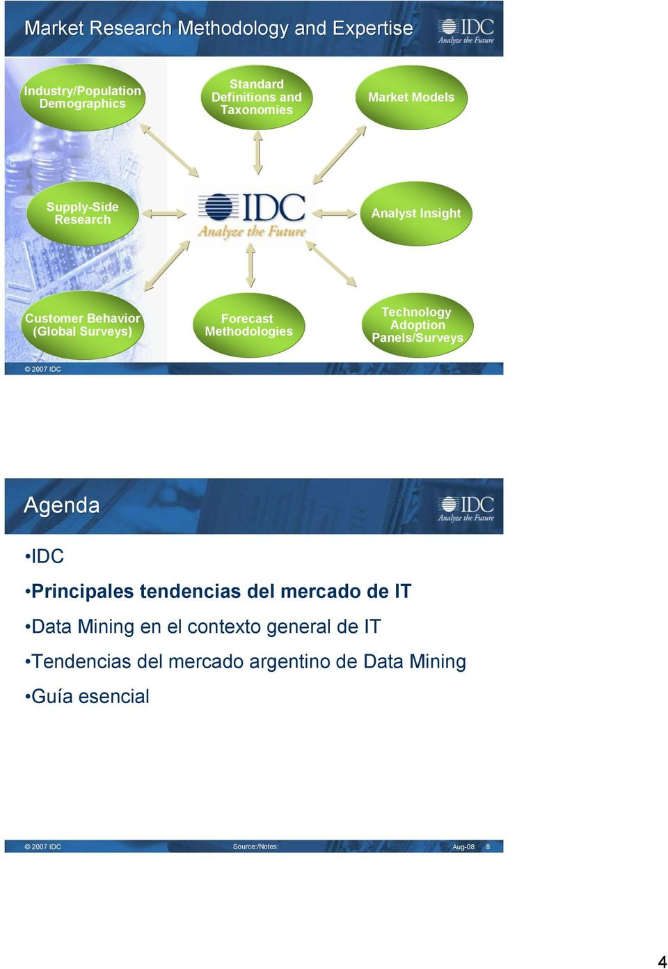 Methodologies Technology Adoption Panels/Surveys Agenda IDC Principales tendencias del mercado de IT Data