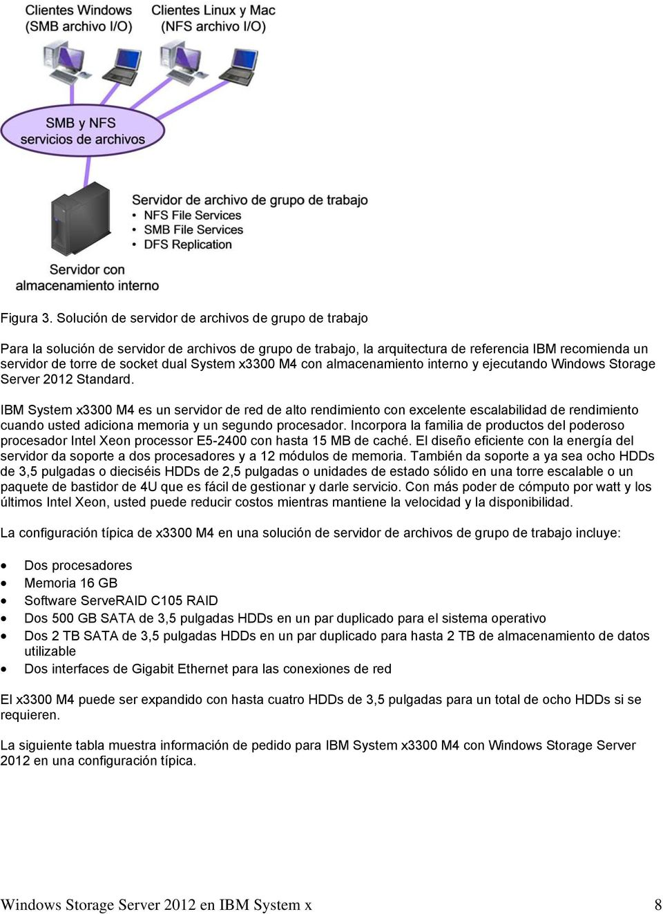 System x3300 M4 con almacenamiento interno y ejecutando Windows Storage Server 2012 Standard.