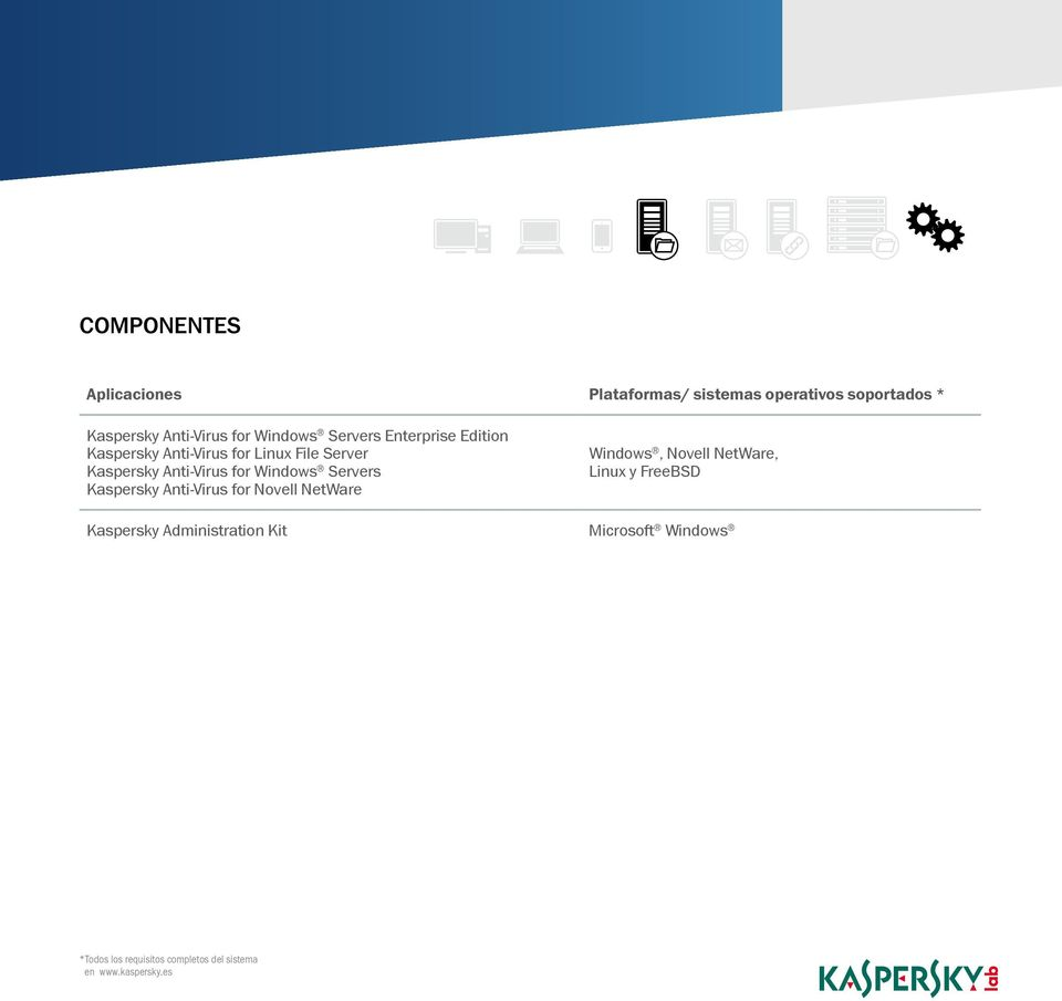 for Windows Servers Kaspersky Anti-Virus for Novell NetWare Windows, Novell NetWare, Linux y FreeBSD