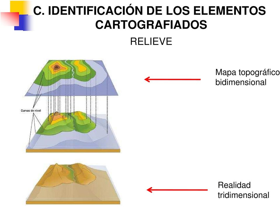 RELIEVE Mapa topográfico