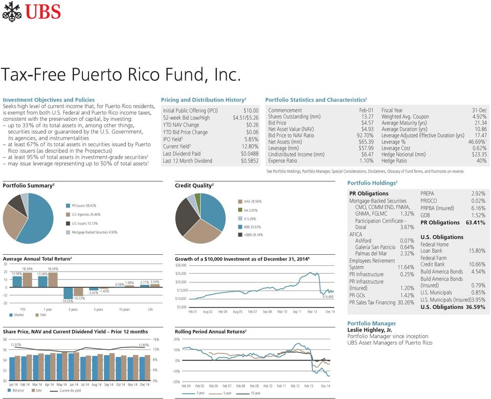 Federal and Puerto Rico income taxes, consistent with the preservation of capital, by investing: up to 33% of its total assets in, among other things, securities issued or guaranteed by the U.S.