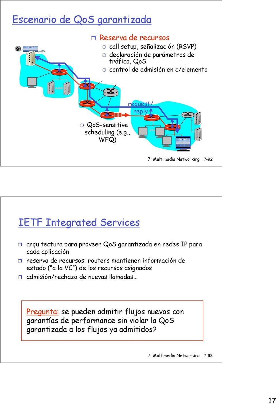 (e.g., WFQ) request/ reply 7: Multimedia Networking 7-92 IETF Integrated Services arquitectura para proveer QoS garantizada en redes IP para cada aplicación