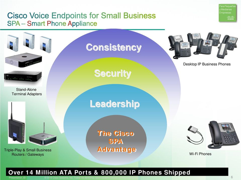 Wi-Fi Phones Over 14 Million ATA Ports & 800,000 IP Phones Shipped Presentation_ID