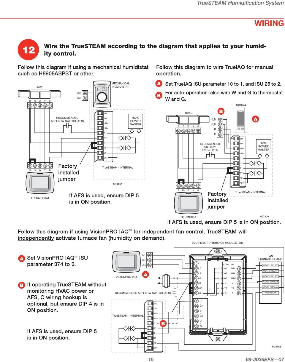 R HVAC C W Y G MECHANICAL IDISTAT A B Set TrueIAQ ISU parameter 10 to 1,  and ISU. 18 Installation Guide ...