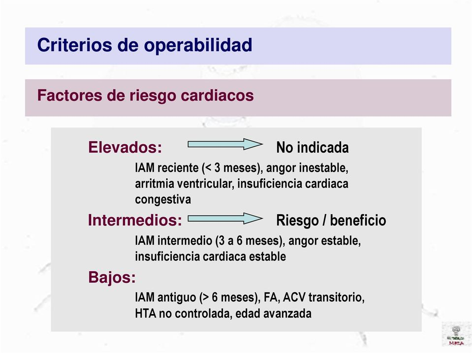 Intermedios: Riesgo / beneficio IAM intermedio (3 a 6 meses), angor estable, insuficiencia