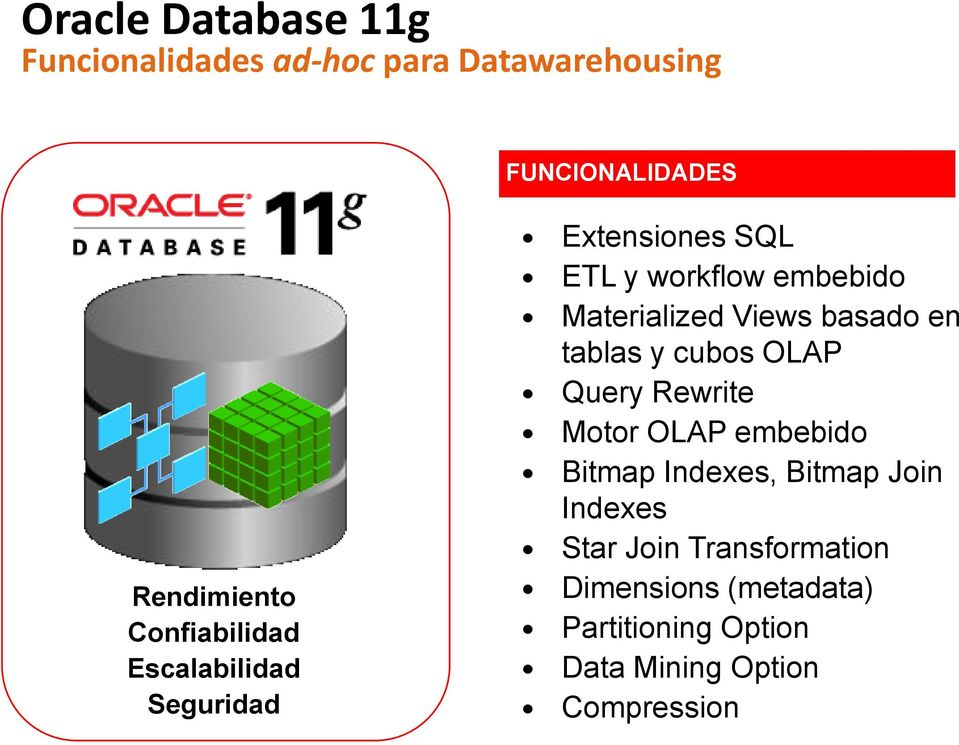 basado en tablas y cubos OLAP Query Rewrite Motor OLAP embebido Bitmap Indexes, Bitmap Join