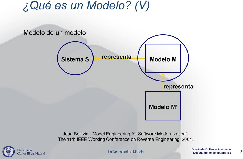 representa Modelo M Jean Bézivin, Model Engineering for