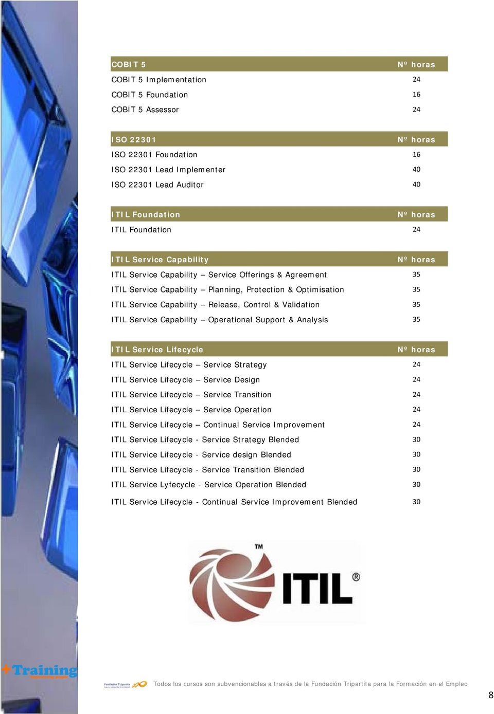 Validation 35 ITIL Service Capability Operational Support & Analysis 35 ITIL Service Lifecycle ITIL Service Lifecycle Service Strategy 24 ITIL Service Lifecycle Service Design 24 ITIL Service