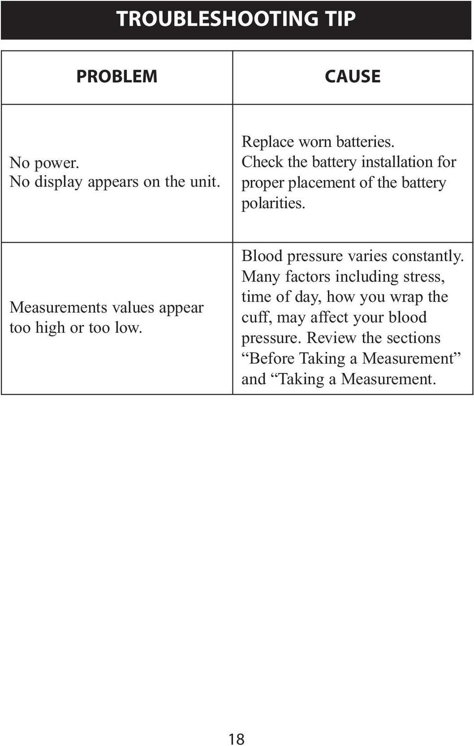 Measurements values appear too high or too low. Blood pressure varies constantly.