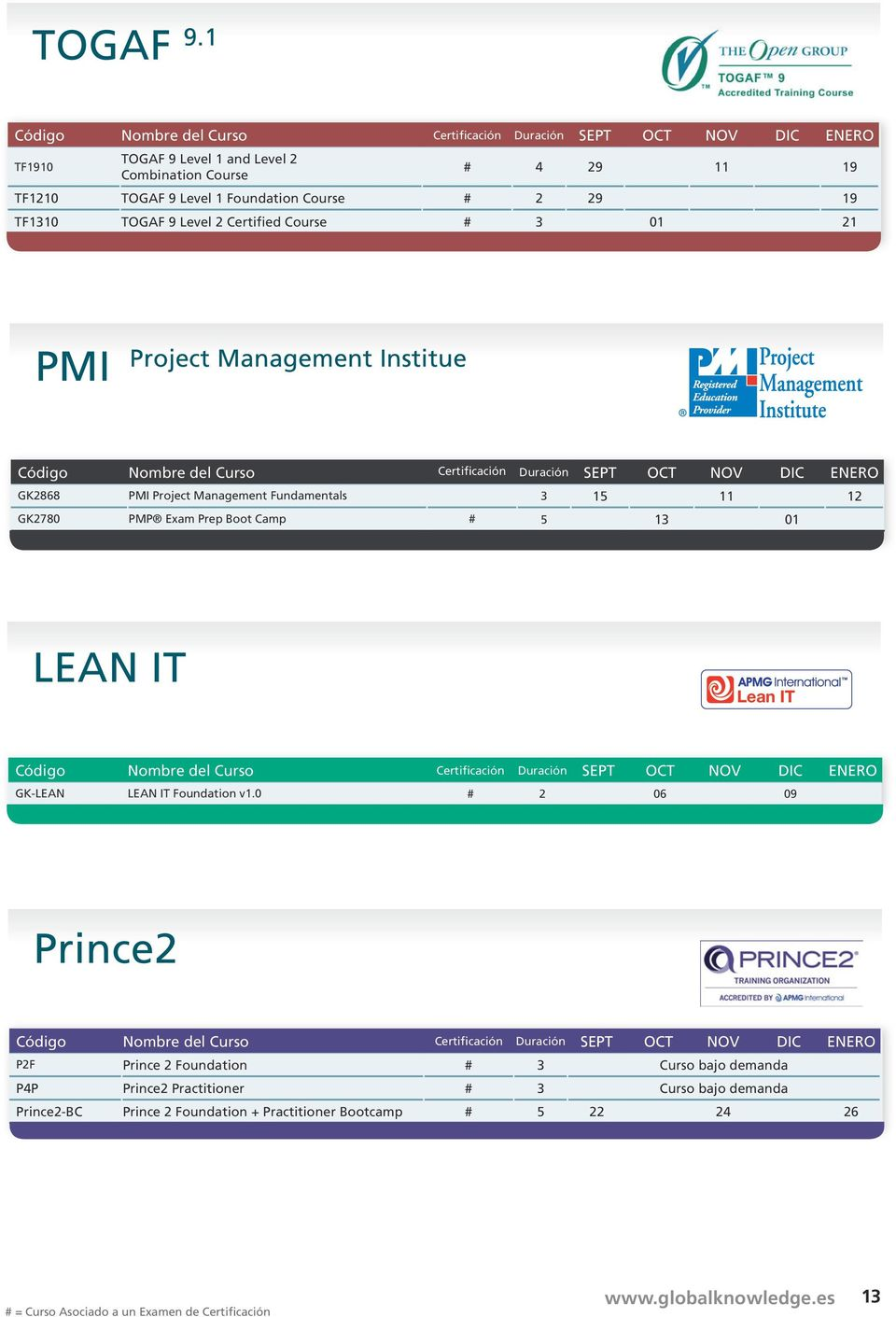Level 2 Certified Course # 3 01 21 PMI Project Management Institue GK2868 PMI Project Management Fundamentals 3 15 11 12 GK2780 PMP Exam
