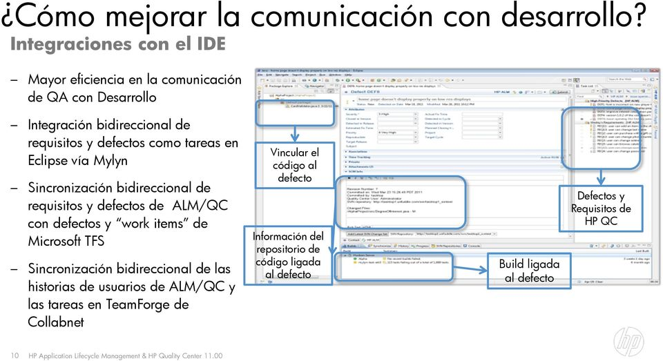 vía Mylyn Sincronización bidireccional de requisitos y defectos de ALM/QC con defectos y work items de Microsoft TFS Sincronización bidireccional de las