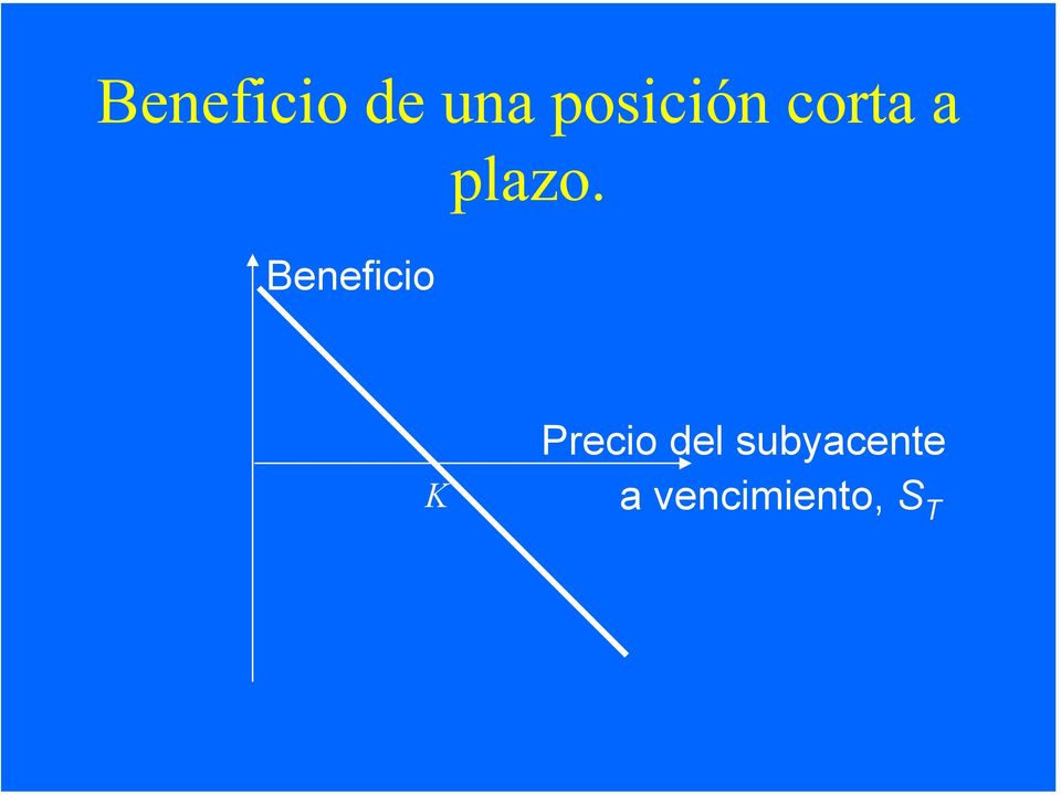 Beneficio plazo.
