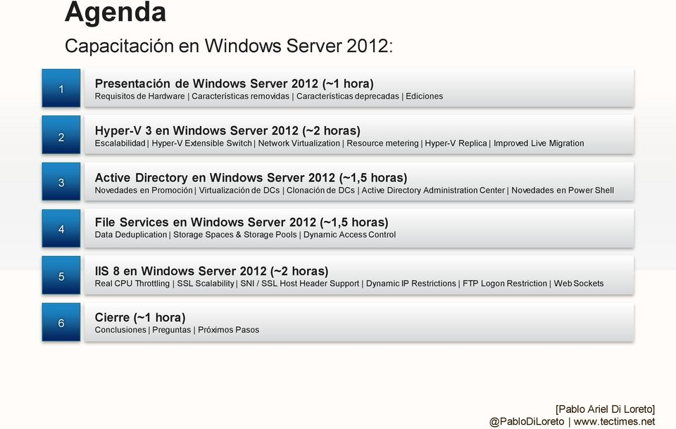 (~1,5 horas) Novedades en Promoción Virtualización de DCs Clonación de DCs Active Directory Administration Center Novedades en Power Shell File Services en Windows Server 2012 (~1,5 horas) Data