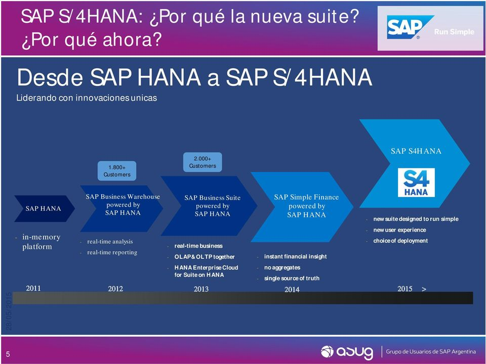 powered by SAP HANA - new suite designed to run simple - in-memory platform - real-time analysis - real-time reporting - real-time business