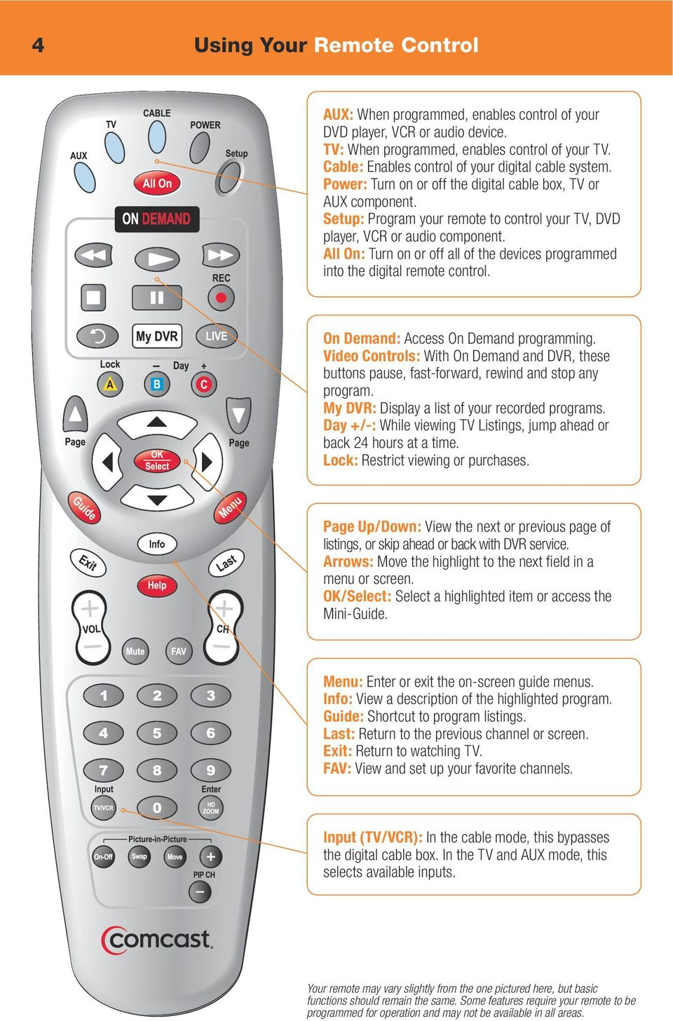 Setup: Program your remote to control your TV, DVD player, VCR or audio component. All On: Turn on or off all of the devices programmed into the digital remote control.