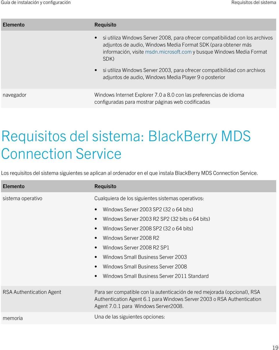 com y busque Windows Media Format SDK) si utiliza Windows Server 2003, para ofrecer compatibilidad con archivos adjuntos de audio, Windows Media Player 9 o posterior navegador Windows Internet