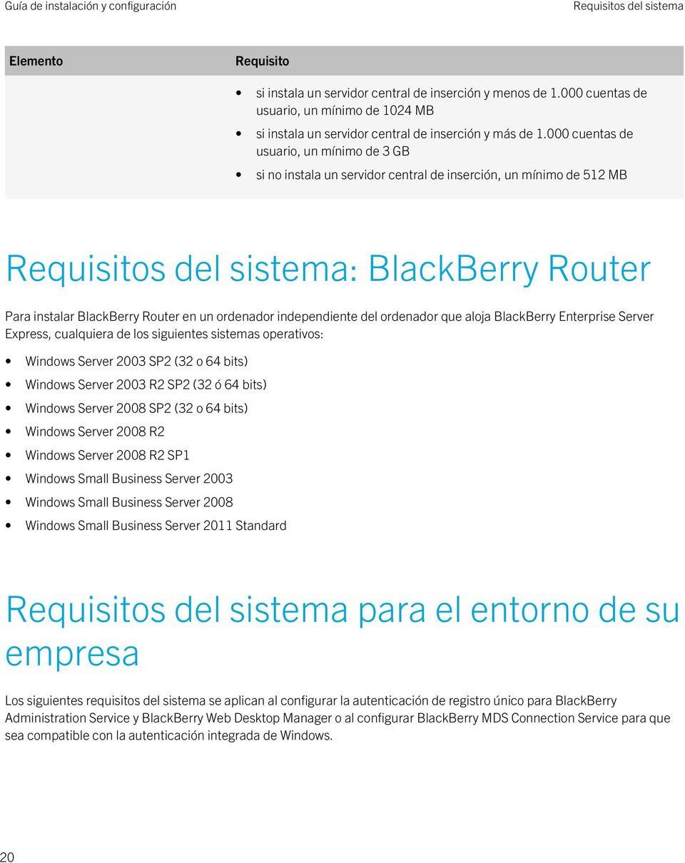 independiente del ordenador que aloja BlackBerry Enterprise Server Express, cualquiera de los siguientes sistemas operativos: Windows Server 2003 SP2 (32 o 64 bits) Windows Server 2003 R2 SP2 (32 ó