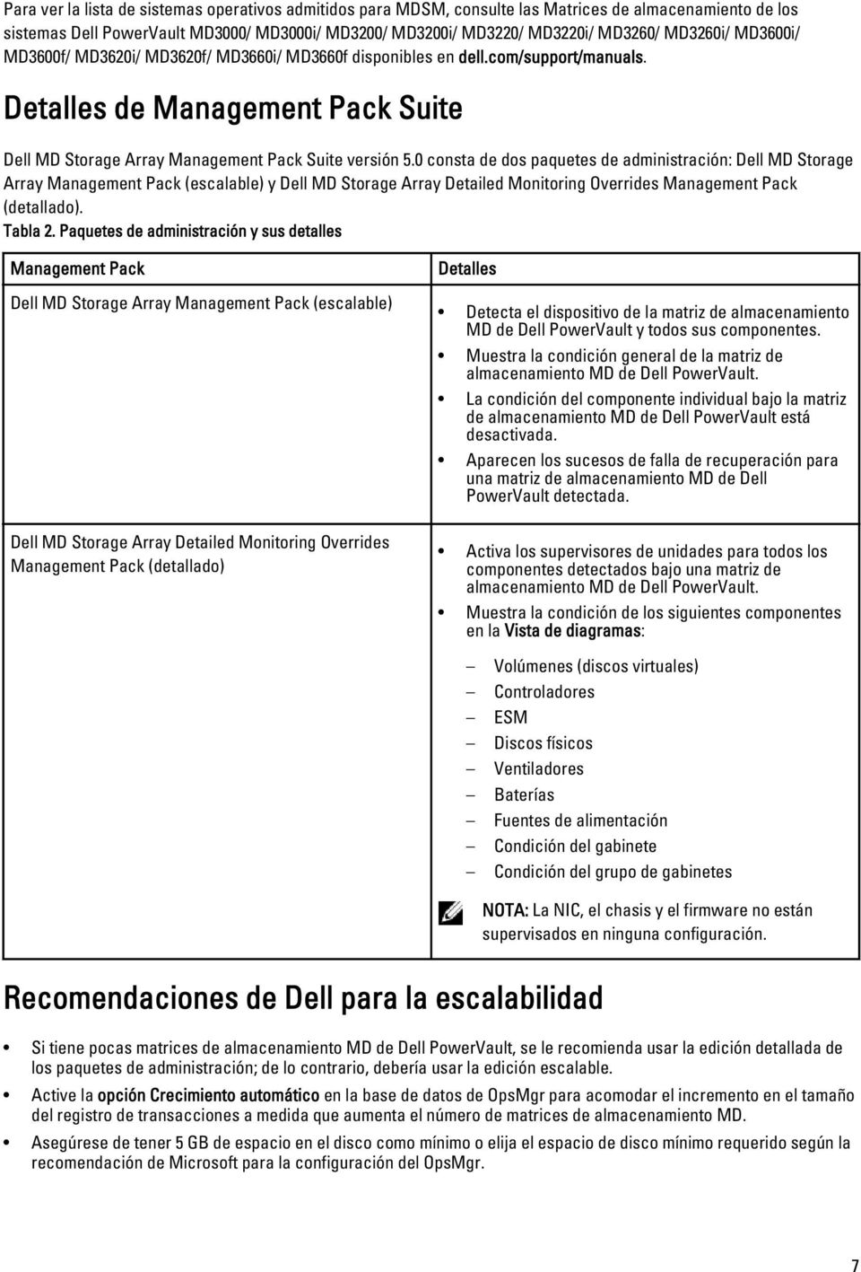 0 consta de dos paquetes de administración: Dell MD Storage Array Management Pack (escalable) y Dell MD Storage Array Detailed Monitoring Overrides Management Pack (detallado). Tabla 2.