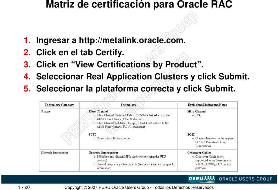 3. Click en View Certifications by Product. 4.
