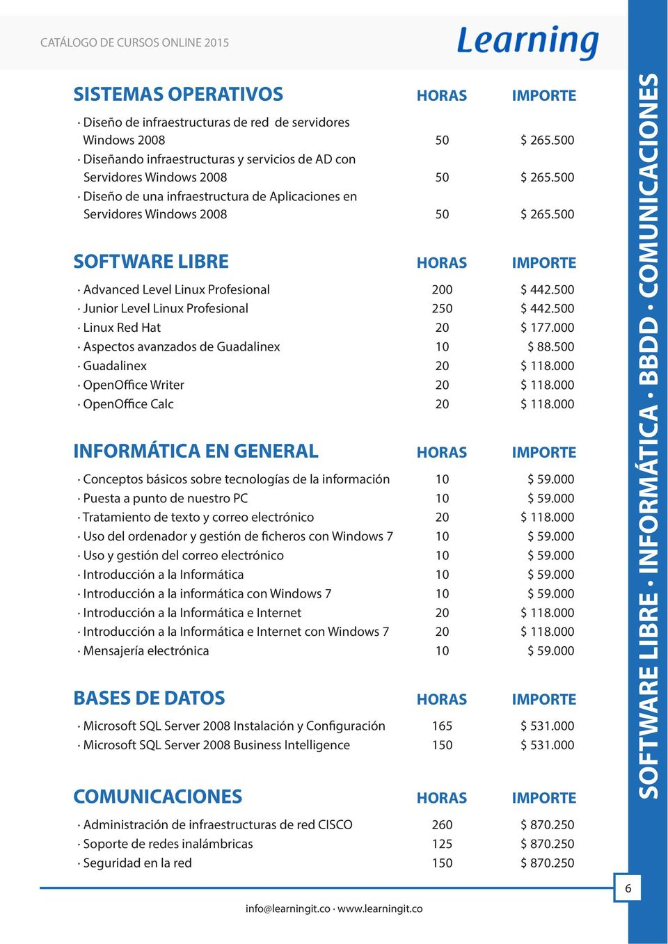 500 Junior Level Linux Profesional 250 $ 442.500 Linux Red Hat 20 $ 177.000 Aspectos avanzados de Guadalinex 10 $ 88.500 Guadalinex 20 $ 118.000 OpenOffice Writer 20 $ 118.