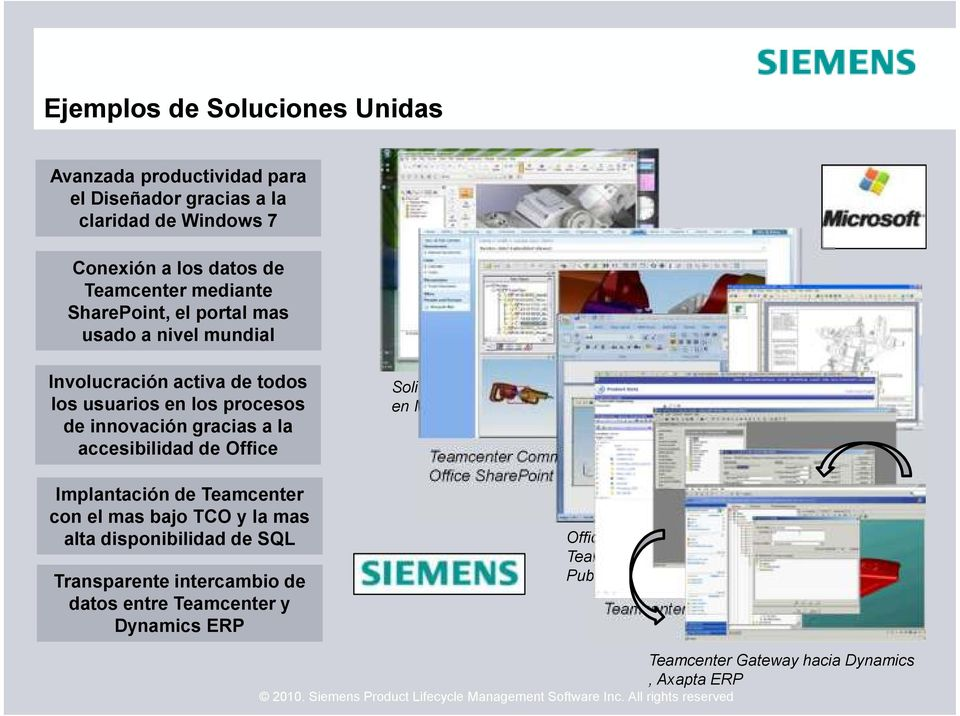 Transparente intercambio de datos entre Teamcenter y Dynamics ERP Solid Edge, NX and Teamcenter Vis en Microsoft Windows 7 Teamcenter Community en Microsoft Office SharePoint Server Office como