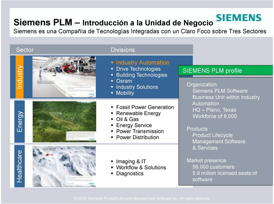 Imaging & IT Workflow & Solutions Diagnostics SIEMENS PLM profile Organization Siemens PLM Software Business Unit within Industry Automation HQ Plano, Texas Workforce of 8,000 Products