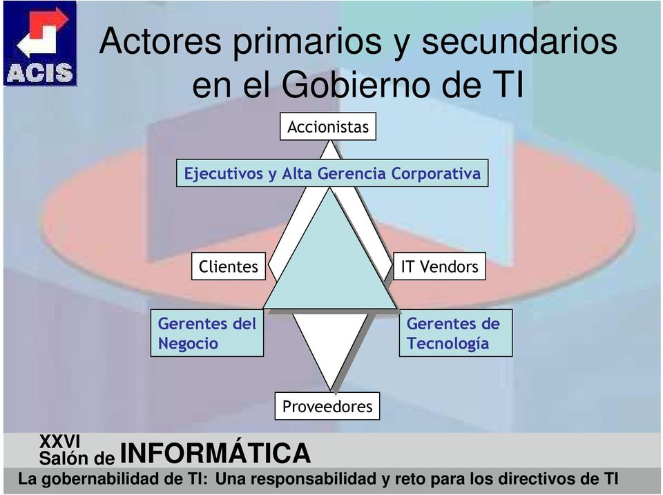 Gerencia Corporativa Clientes IT Vendors