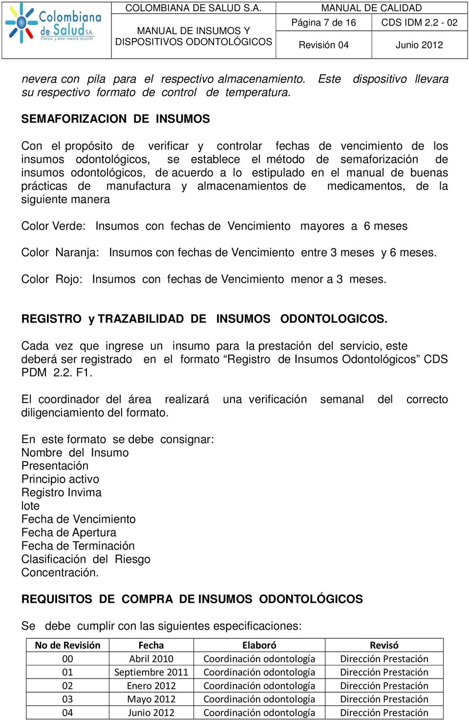 Manual de insumos y dispositivos odontologicos pdf for Manual de buenas practicas de manufactura pdf