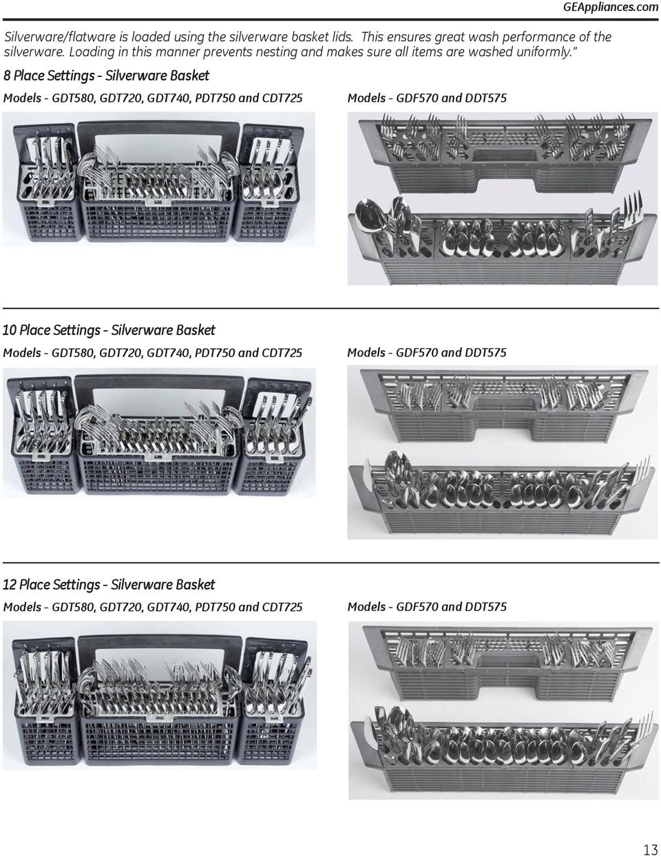 Models - GDT580, GDT720, GDT740, PDT750 and CDT725 Models - GDF570 and DDT575 10 Place Settings - Silverware Basket Models - GDT580, GDT720,