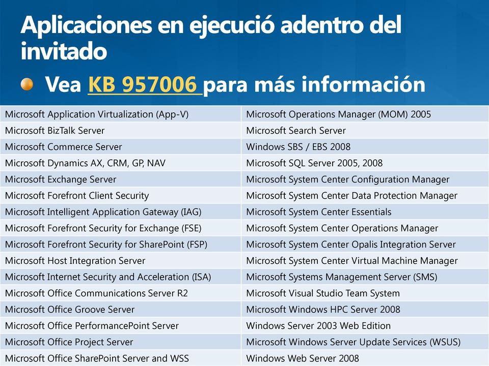 Data Protection Manager Microsoft Intelligent Application Gateway (IAG) Microsoft System Center Essentials Microsoft Forefront Security for Exchange (FSE) Microsoft System Center Operations Manager