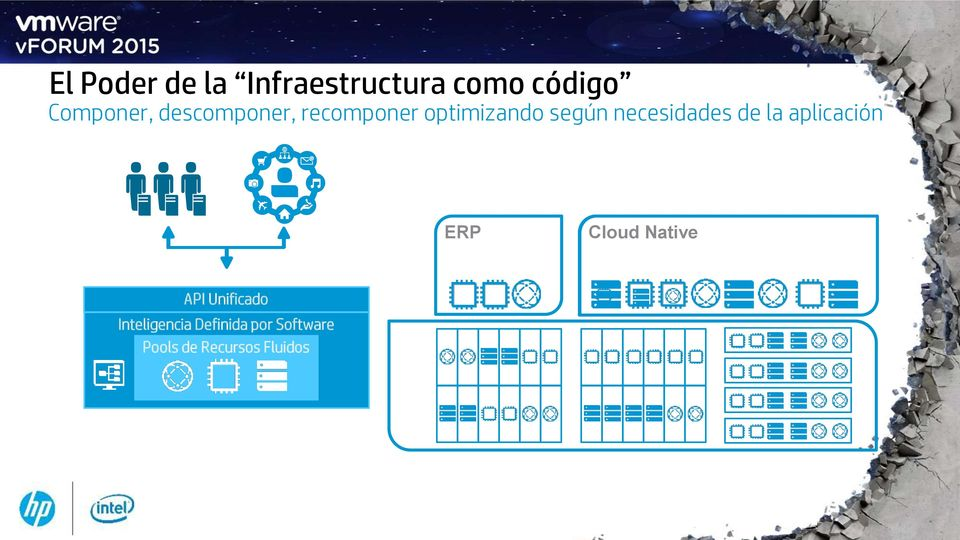 aplicación ERP Mobile Cloud Native Native API Unificado