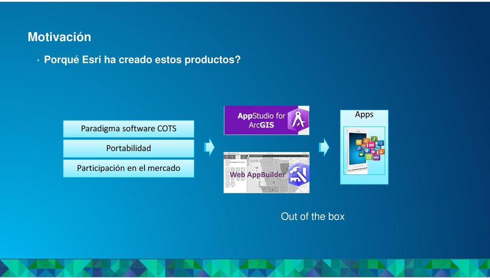 Paradigma software COTS Apps