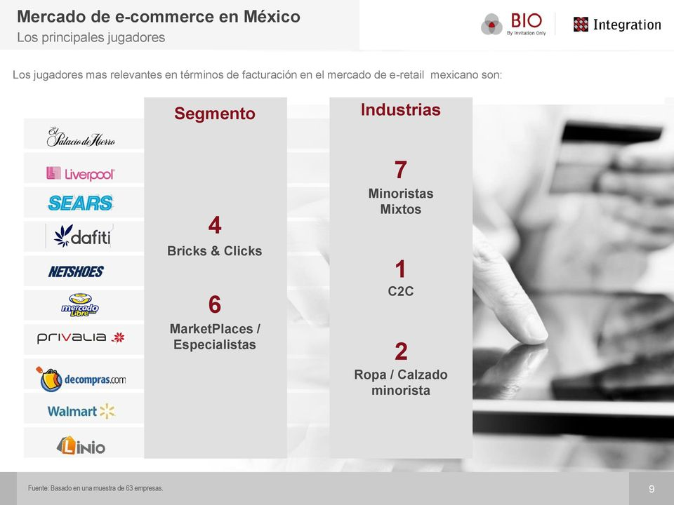 4 Bricks & Clicks 6 MarketPlaces / Especialistas 7 Minoristas Mixtos 1