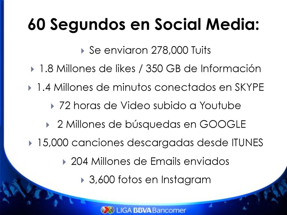 4 Millones de minutos conectados en SKYPE! 72 horas de Video subido a Youtube!