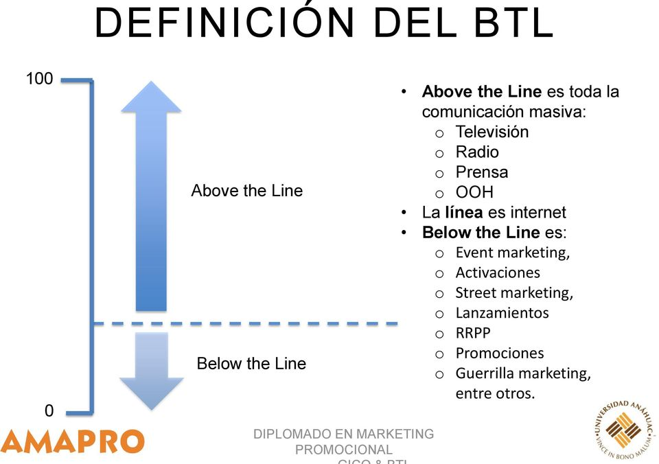 es internet Below the Line es: o Event marketing, o Activaciones o Street