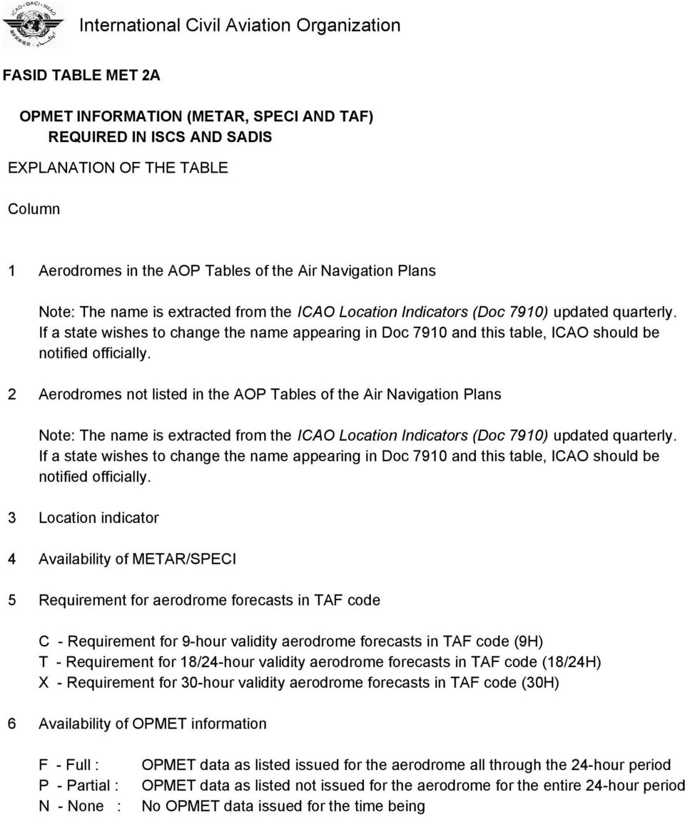 2 Aerodromes not listed in the AOP ables of the Air Navigation Plans Note: he name is extracted from the  3 indicator 4 Availability of MEAR/SPECI 5 Requirement for aerodrome forecasts in A code C -