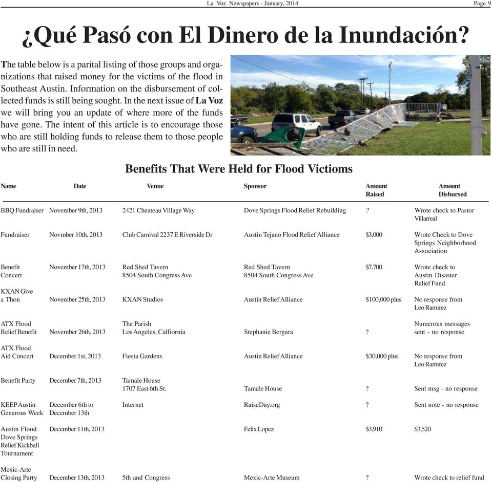 Information on the disbursement of collected funds is still being sought. In the next issue of La Voz we will bring you an update of where more of the funds have gone.