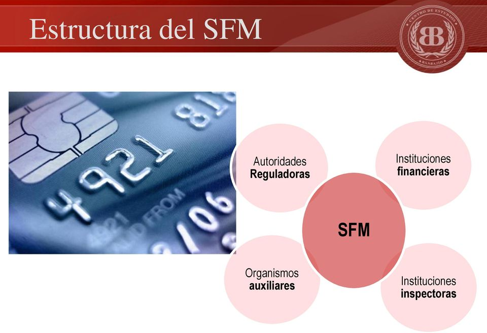 Instituciones financieras SFM