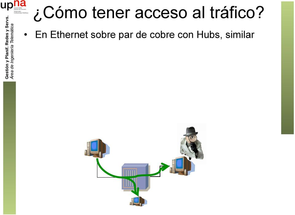 En Ethernet sobre