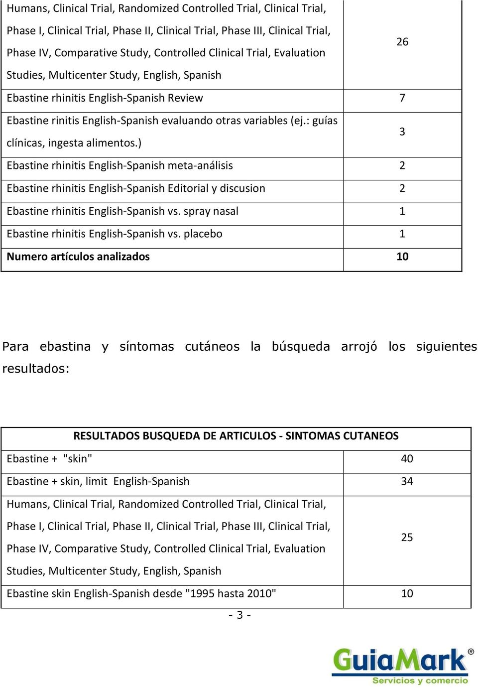 : guías clínicas, ingesta alimentos.) 3 Ebastine rhinitis English-Spanish meta-análisis 2 Ebastine rhinitis English-Spanish Editorial y discusion 2 Ebastine rhinitis English-Spanish vs.