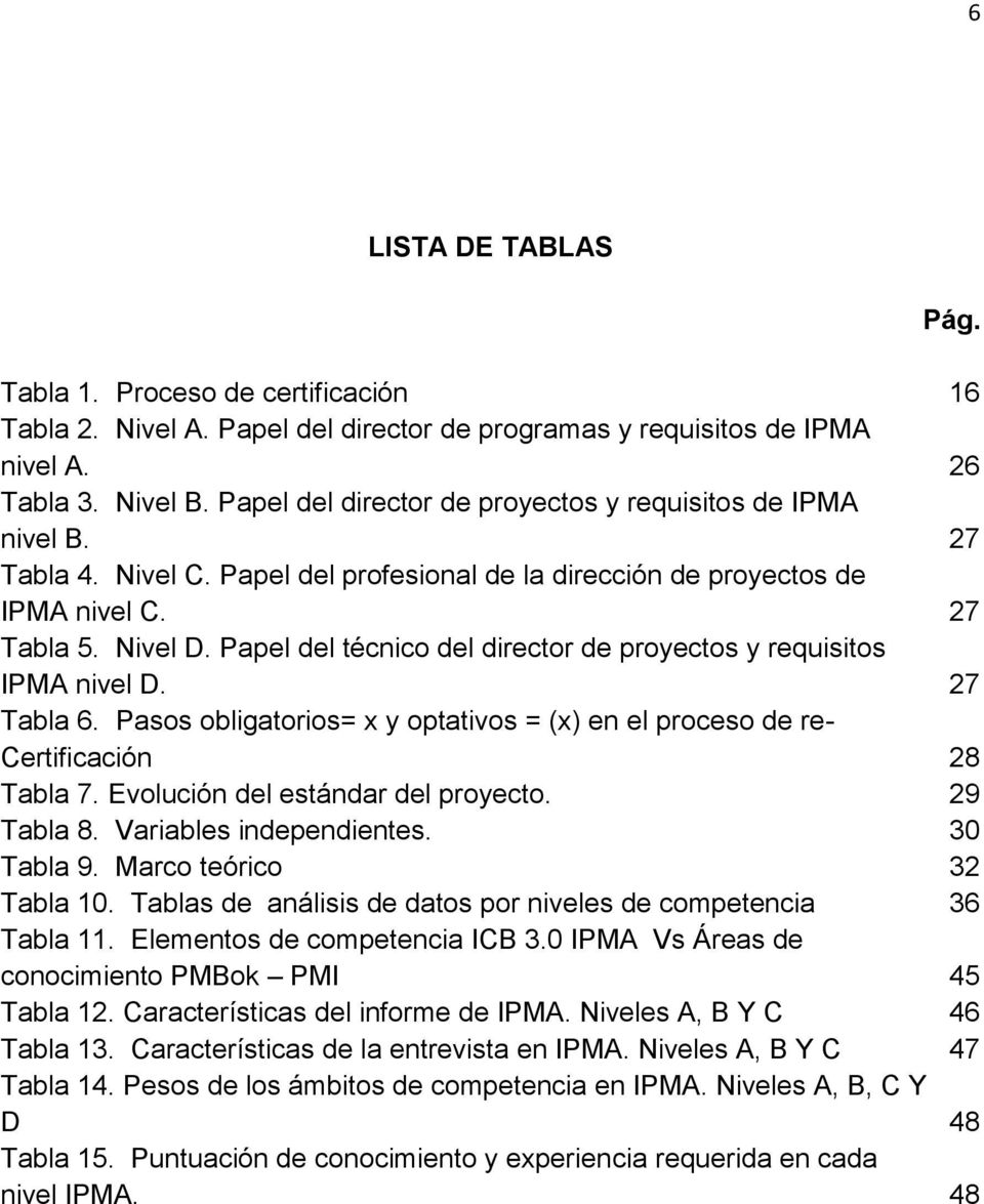 Papel del técnico del director de proyectos y requisitos IPMA nivel D. 27 Tabla 6. Pasos obligatorios= x y optativos = (x) en el proceso de re- Certificación 28 Tabla 7.