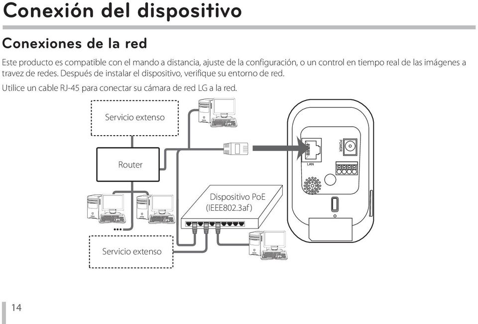 Después de instalar el dispositivo, verifique su entorno de red.